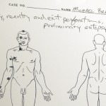 Mike Brown Autopsy – Michael Was Shot 6 Times by Officer